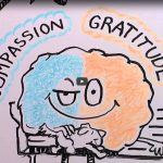 A very happy brain – dr. Sood
